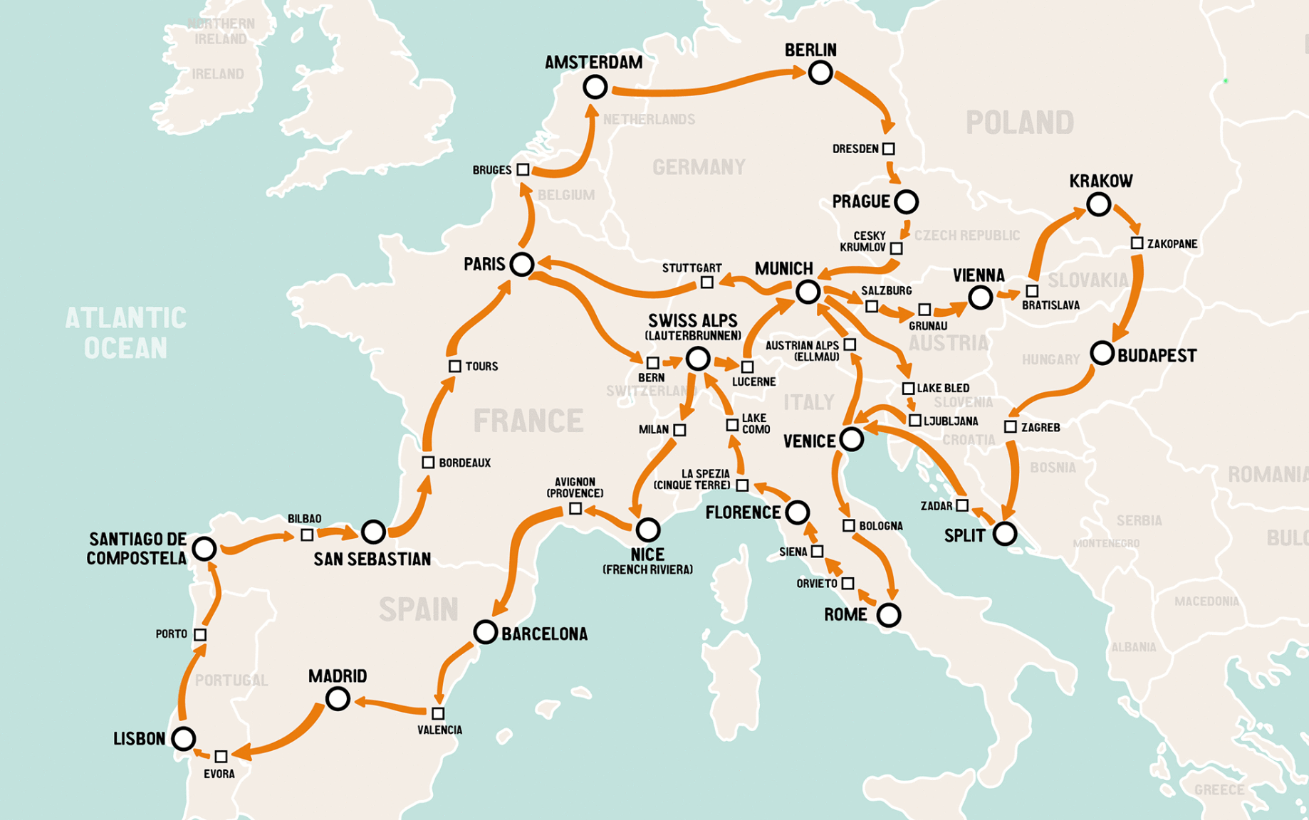 Busabout Loop Itinerary