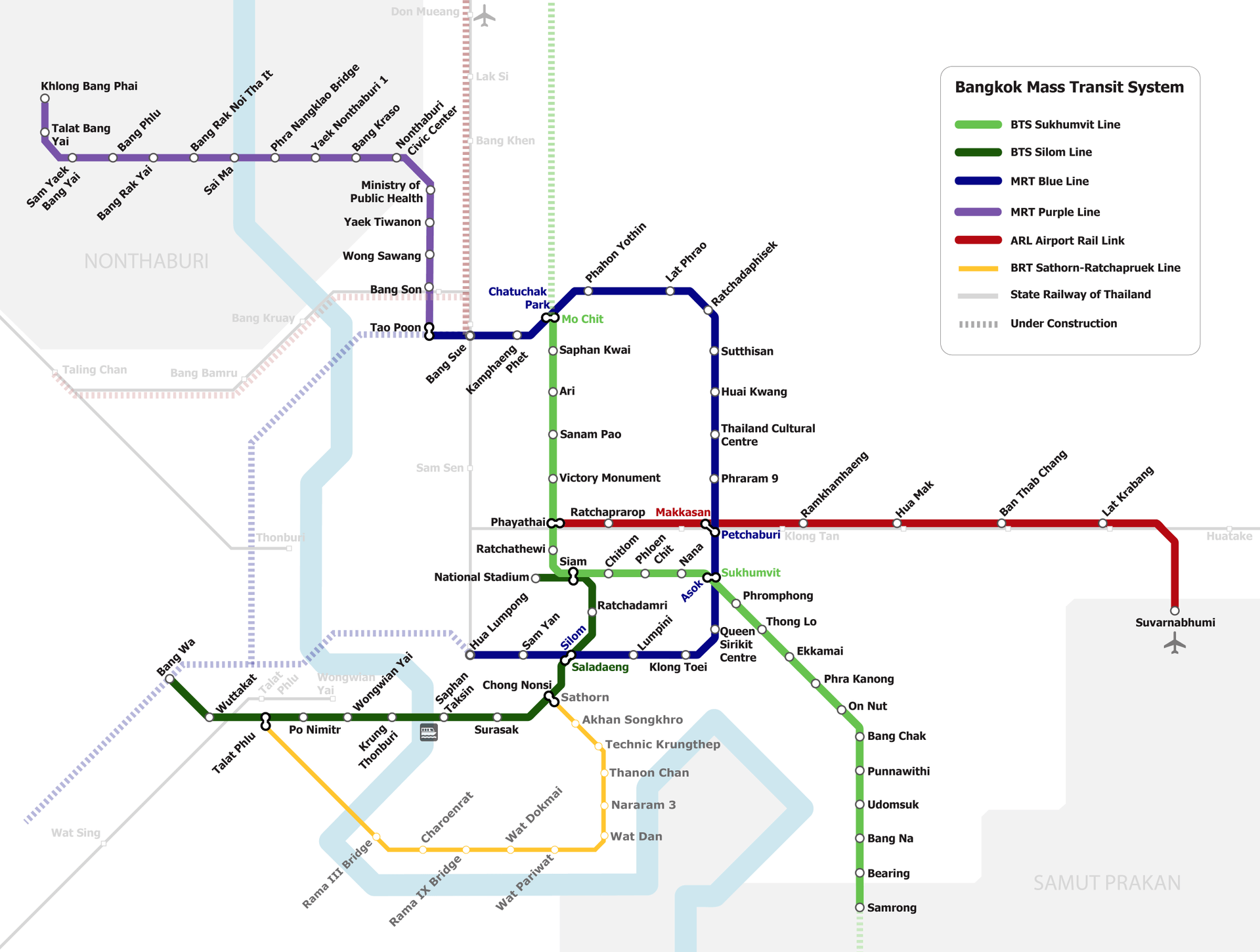 How to get around Bangkok - Public Transportation Map